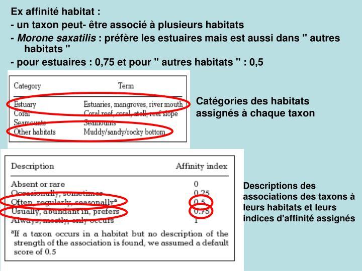 Ex affinité habitat :
