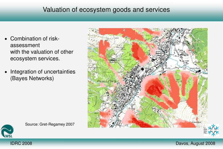 Valuation of ecosystem goods and services