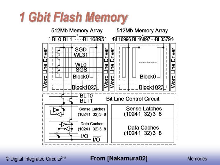 1 Gbit Flash Memory