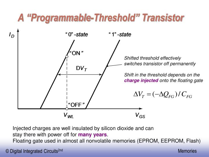 "A ""Programmable-Threshold"" Transistor"