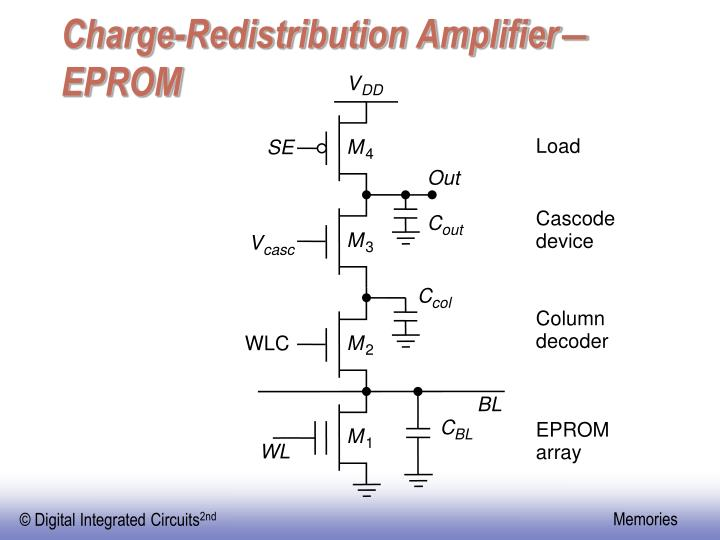 Charge-Redistribution Amplifier―