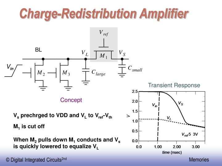 Charge-Redistribution Amplifier