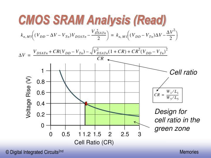 CMOS SRAM Analysis (Read)
