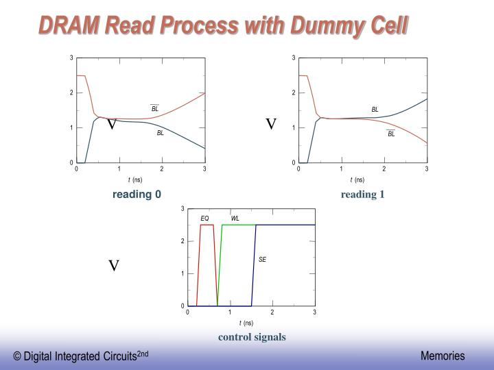 DRAM Read Process with Dummy Cell