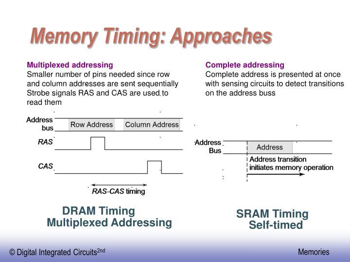 DRAM Timing