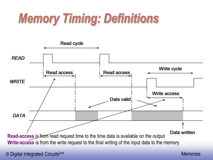 Memory Timing: Definitions
