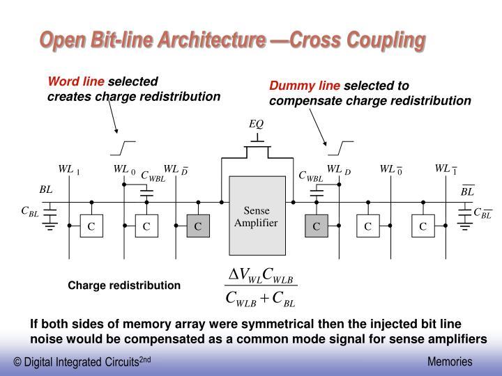 Open Bit-line Architecture —Cross Coupling