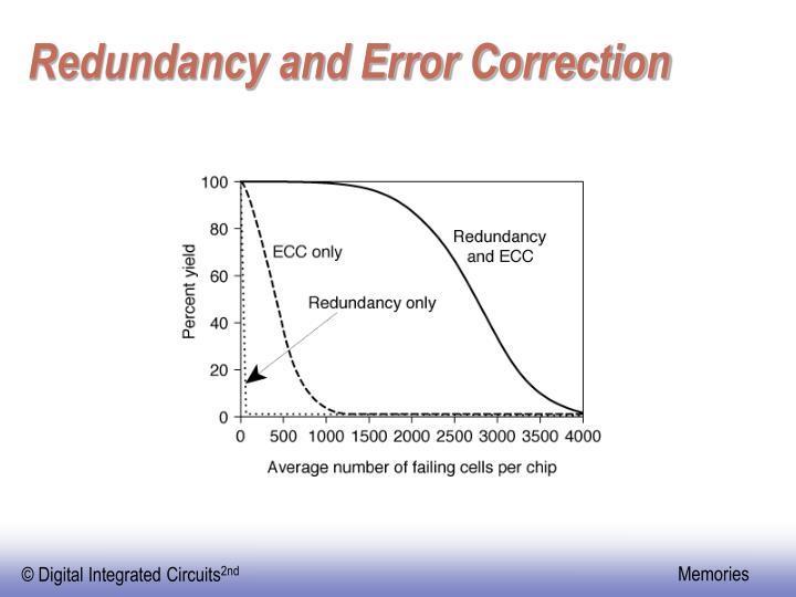 Redundancy and Error Correction
