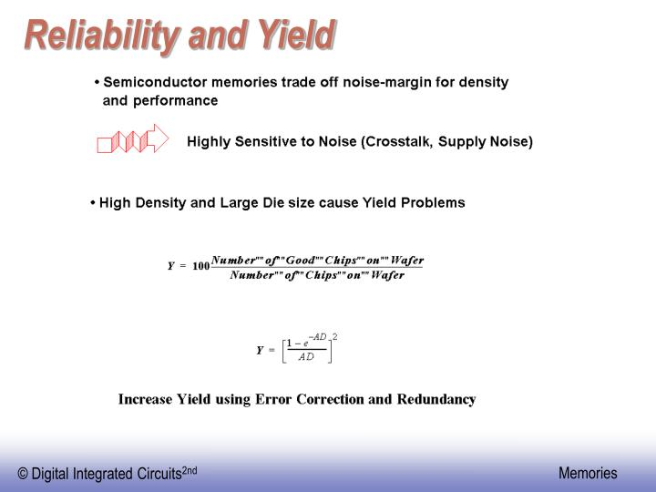 Reliability and Yield
