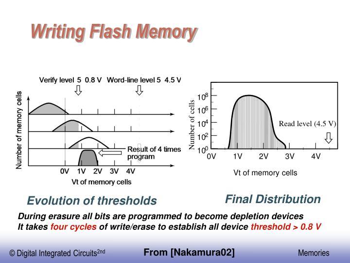Writing Flash Memory