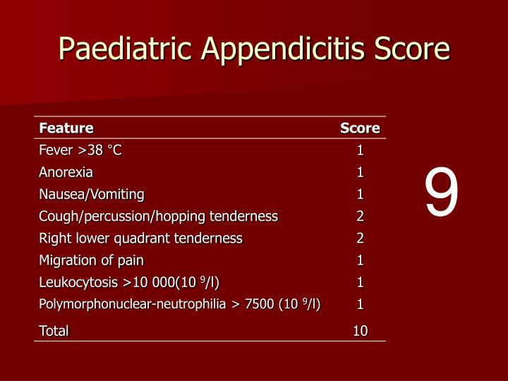 Paediatric Appendicitis Score