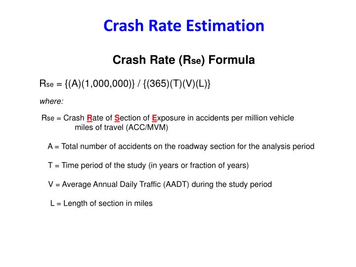 Crash Rate (R