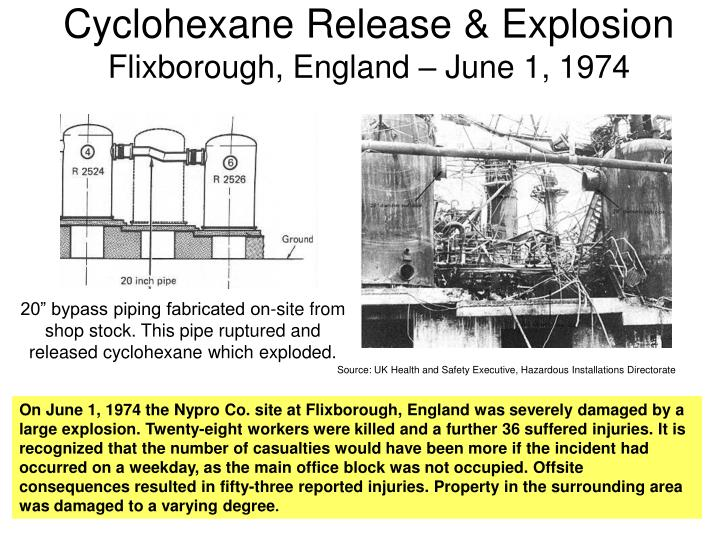 Cyclohexane Release & Explosion