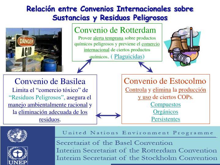 Relación entre Convenios Internacionales sobre Sustancias y Residuos Peligrosos