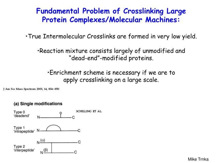 Fundamental Problem of Crosslinking Large