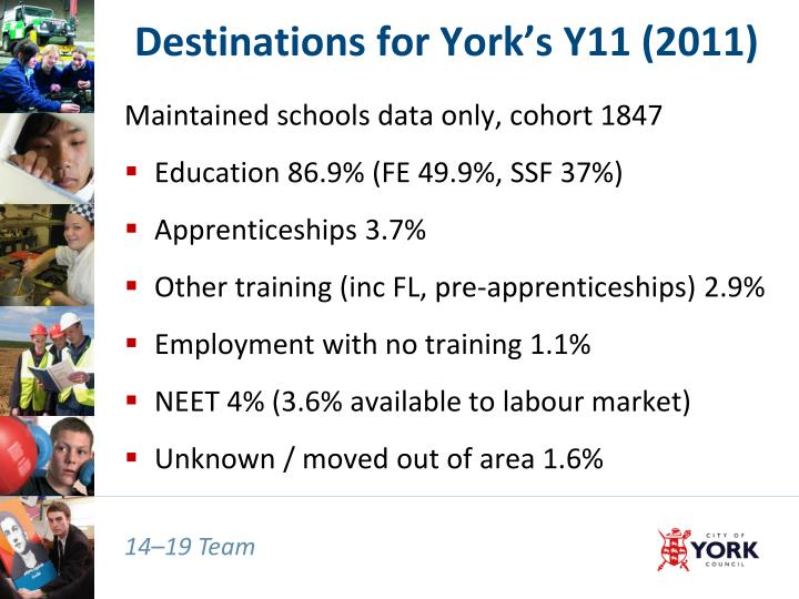 Destinations for York's Y11 (2011)