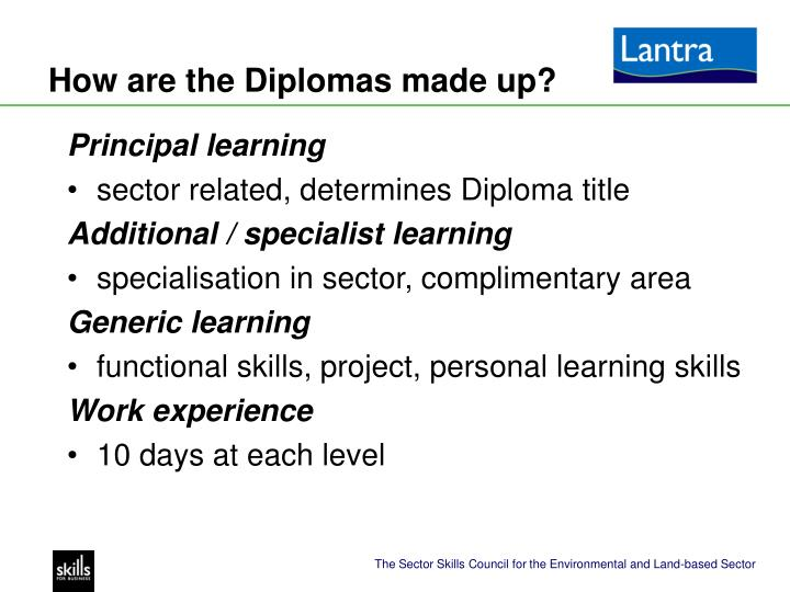 How are the Diplomas made up?