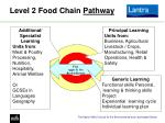 level 2 food chain pathway