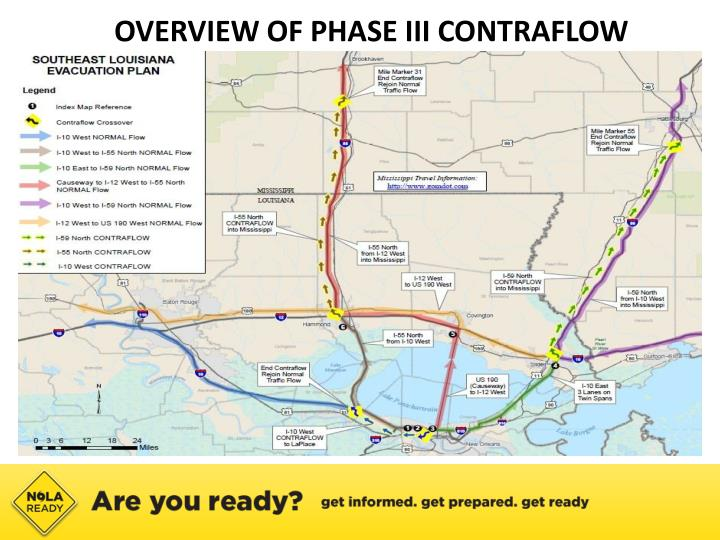 OVERVIEW OF PHASE III CONTRAFLOW
