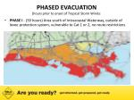 phased evacuation hours prior to onset of tropical storm winds