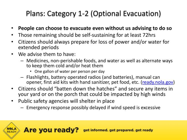 Plans: Category 1-2 (Optional Evacuation)