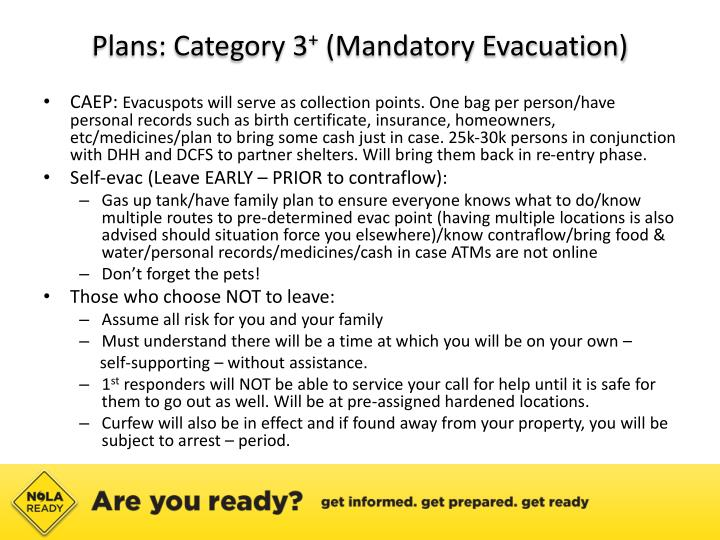 Plans: Category 3