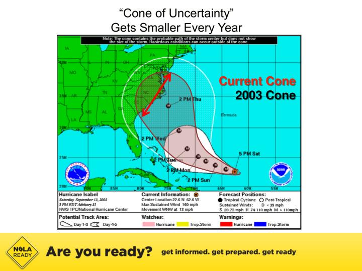 """Cone of Uncertainty"""