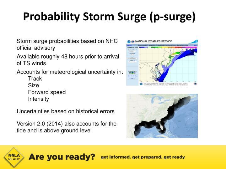 Probability Storm Surge (p-surge)