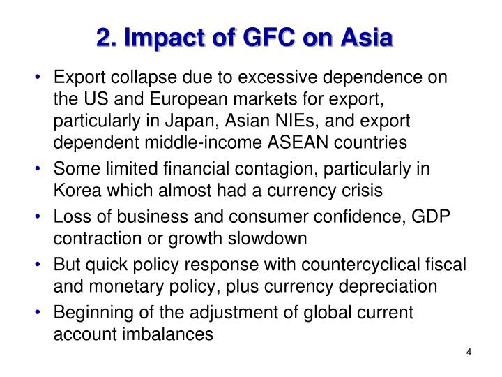 2. Impact of GFC on Asia