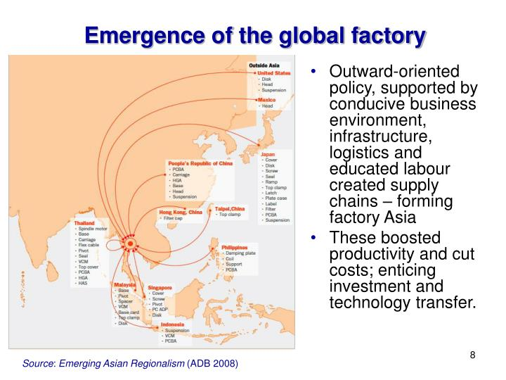 Emergence of the global factory