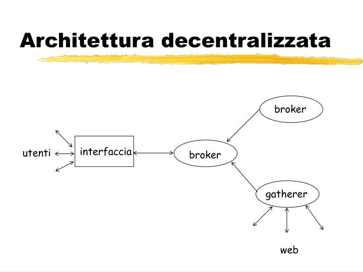 Architettura decentralizzata