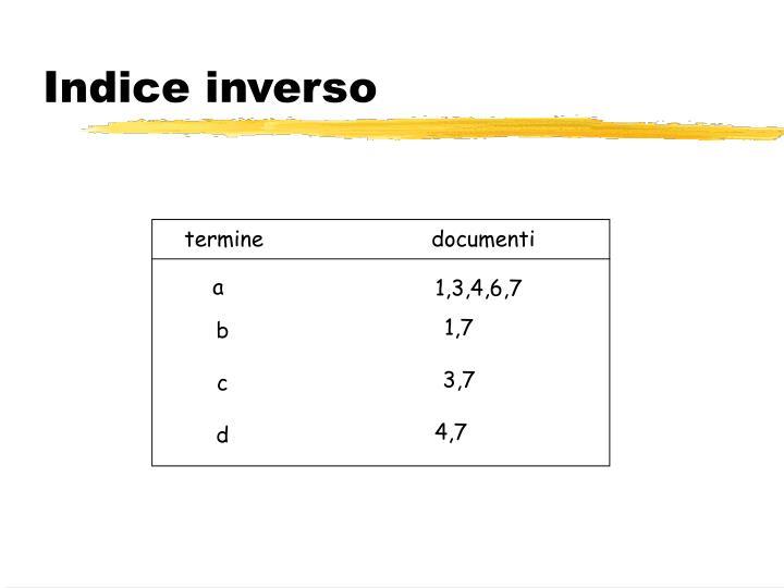 Indice inverso