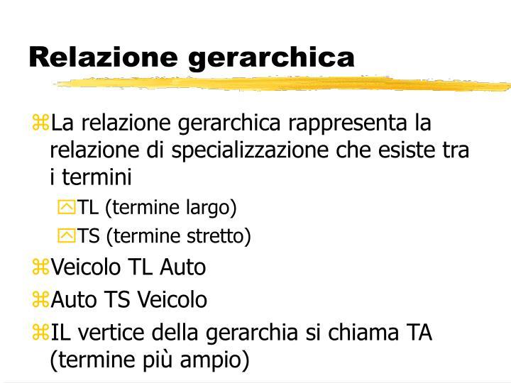 Relazione gerarchica