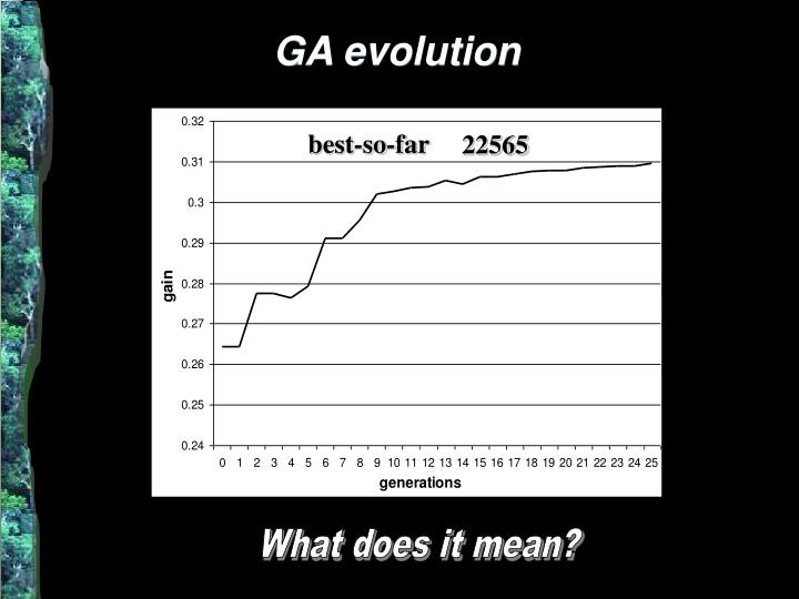 GA evolution