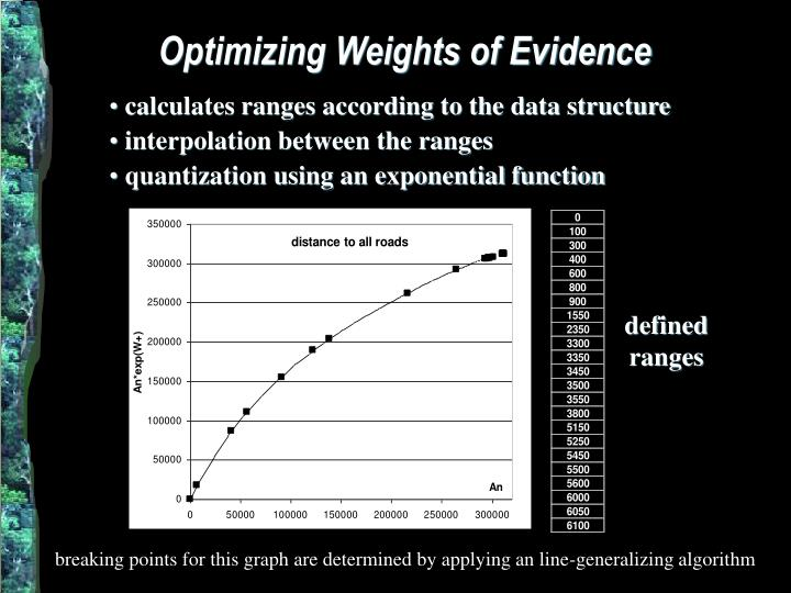 Optimizing Weights of Evidence