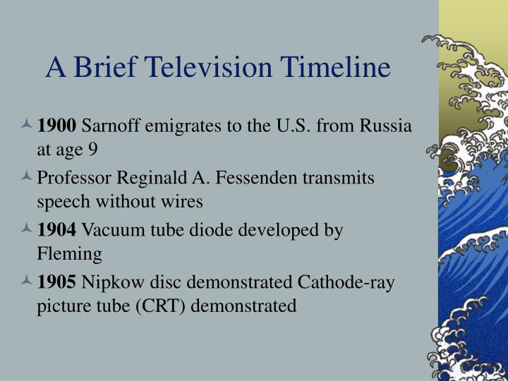 A brief television timeline