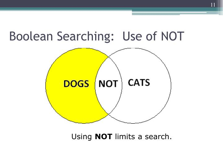 Boolean Searching:  Use of NOT