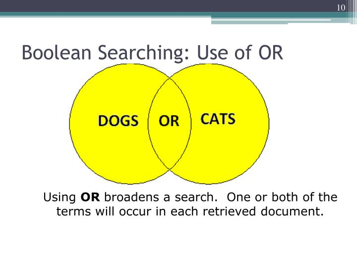 Boolean Searching: Use of OR