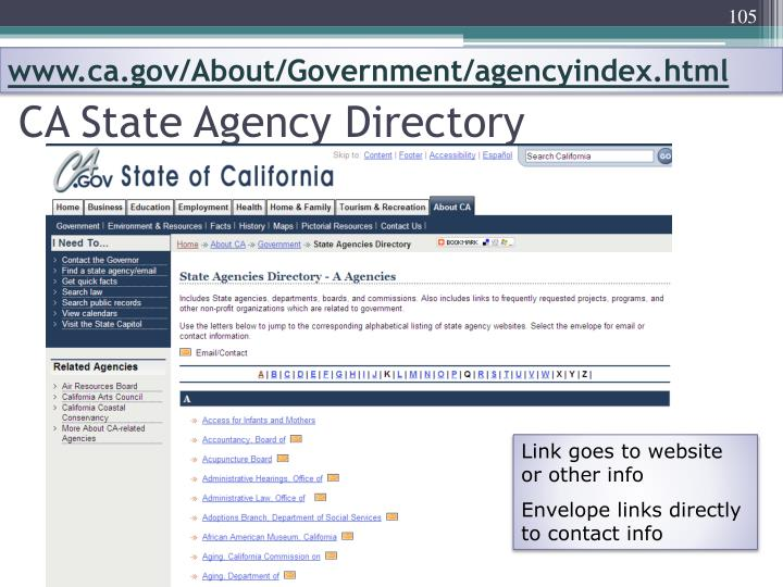 www.ca.gov/About/Government/agencyindex.html