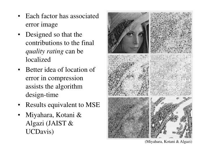 Each factor has associated error image