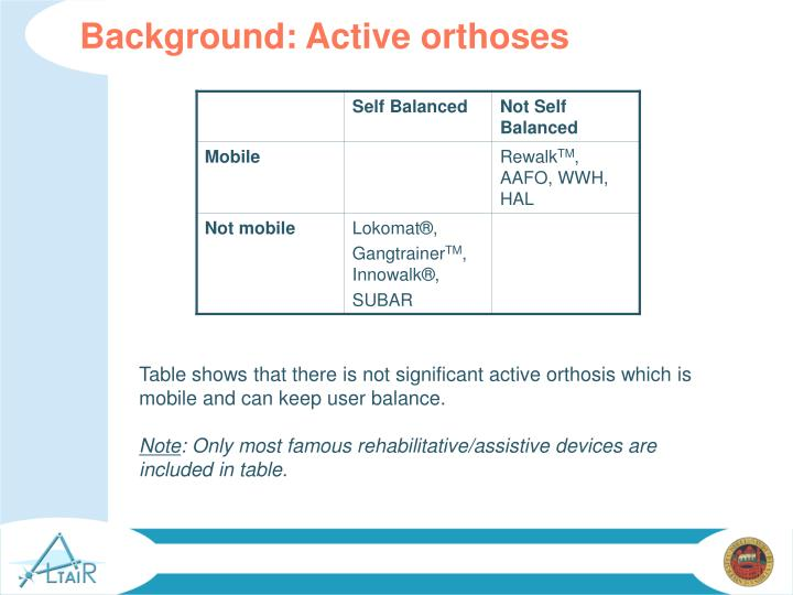 Background: Active orthoses