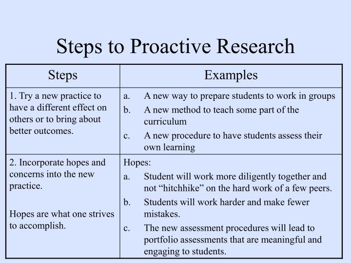 Steps to Proactive Research