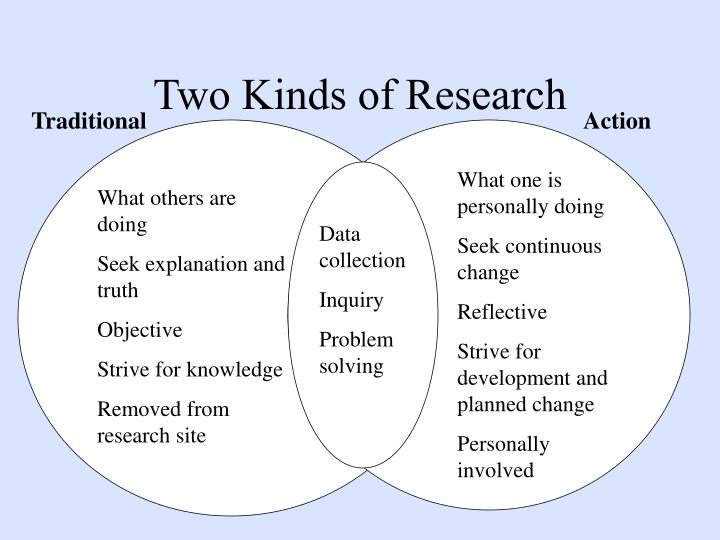 Two Kinds of Research