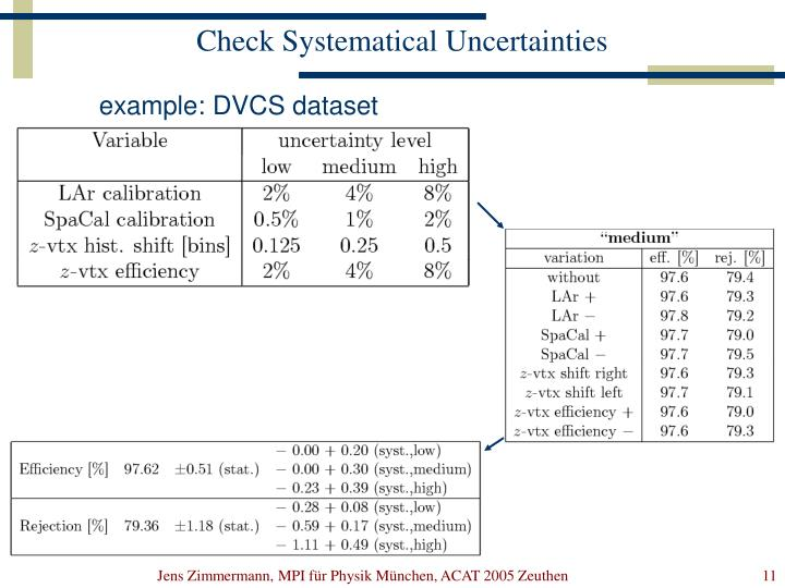Check Systematical Uncertainties
