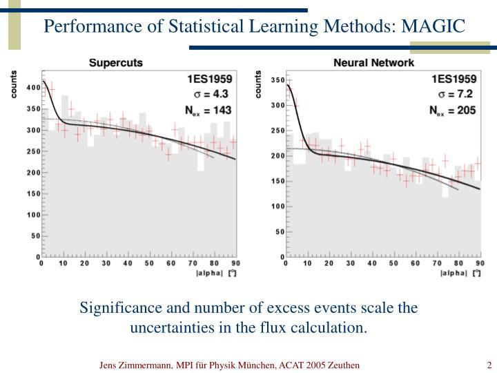 Performance of statistical learning methods magic