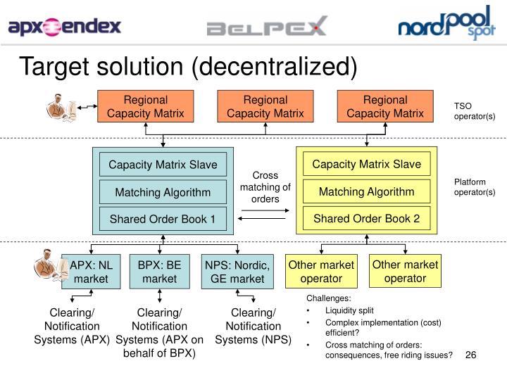 Target solution (decentralized)