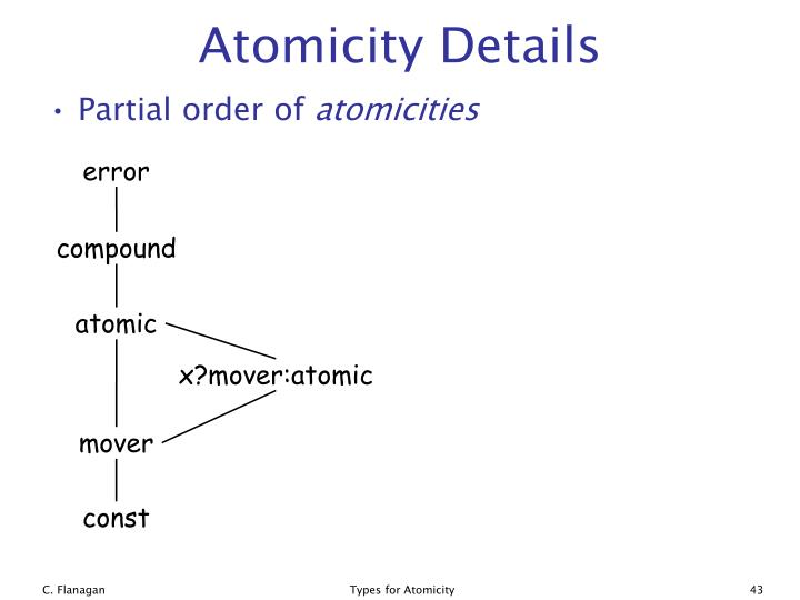 Atomicity Details