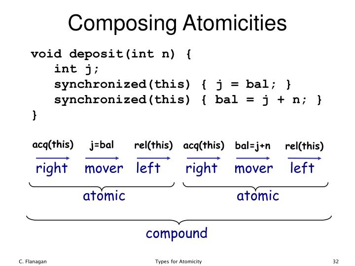 Composing Atomicities