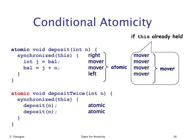 Conditional Atomicity
