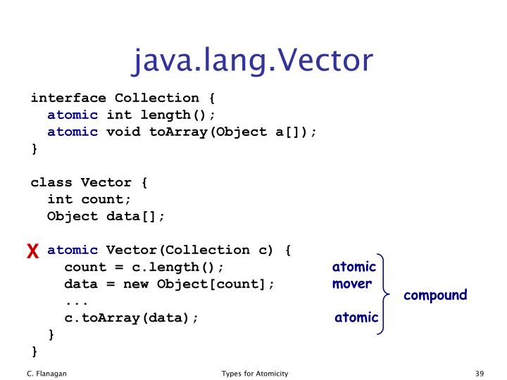 java.lang.Vector